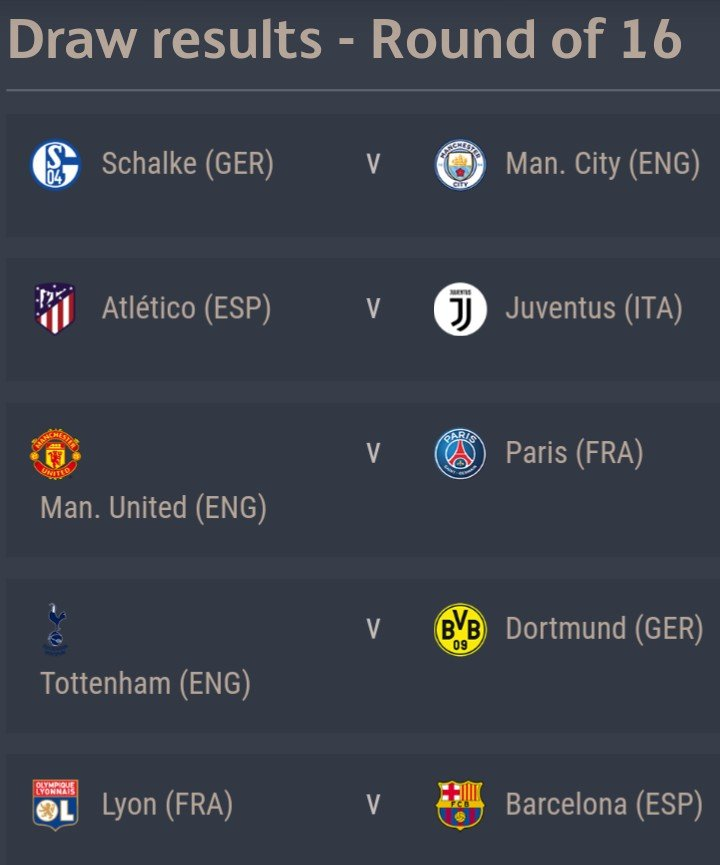 Uefa Champions League Round Of: Round Of 16 Draw For UEFA Championship